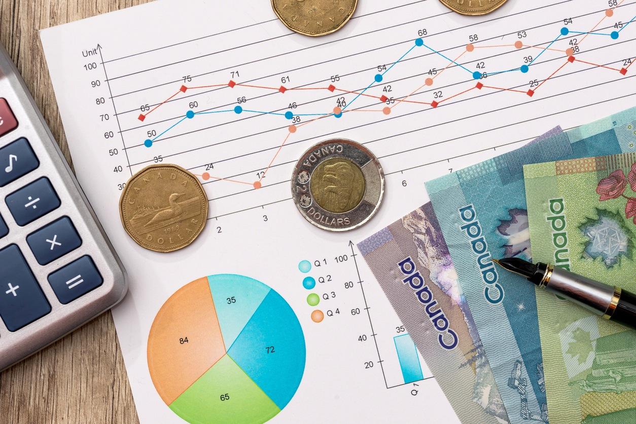 Fonds ciblés : FNB Horizons Actif Dividendes canadiens